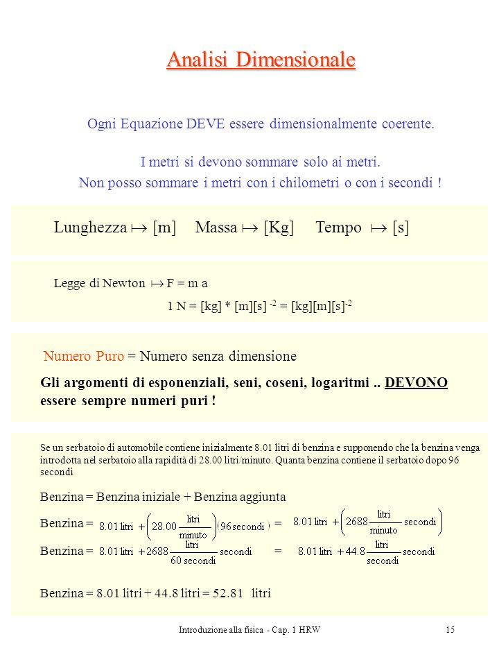 Analisi Dimensionale Lunghezza a [m] Massa a [Kg] Tempo a [s]